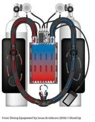 Closed-circuit rebreather