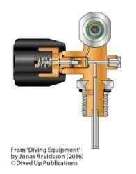 Pillar valve (K)